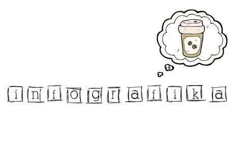 Infografika kawy