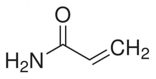Akryloamid w kawie